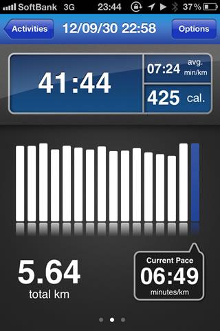 昨日のジョギング